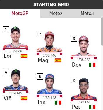 Starting grid 1