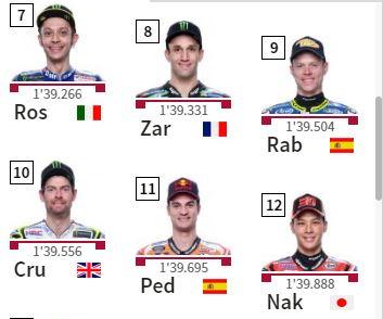 Starting grid 2