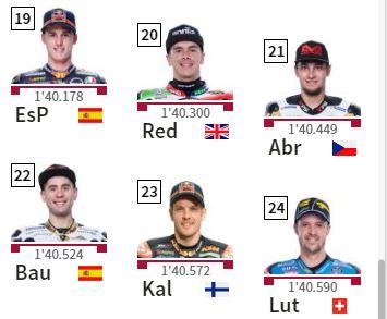 Starting grid 4