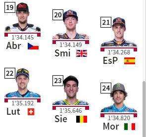 Starting grid 3